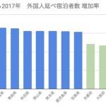 「中国人旅行者]はなぜ「青森と佐賀」に殺到するのか!?「LCCと直行便、QR決済の影響」!