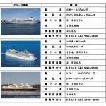 「豪華クルーズ客船2019」青森寄港予定まとめ!初寄港のクルーズ客船 7船含め(合計27回)!