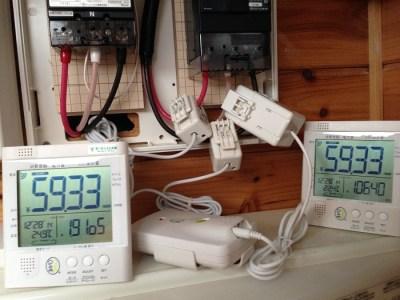 発電量モニタリングと簡易モニタ「はやわかり」