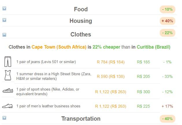quanto-vou-gastar-na-viagem-site-compara-custos-expatisian-4 Quanto vou gastar na viagem? Site compara custos entre cidades!
