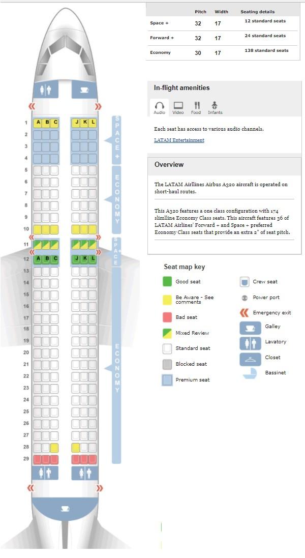 Escolher-o-melhor-lugar-no-avião-mapa-de-voo-latam Escolher o melhor lugar no avião (3 sites e 3 dicas!)