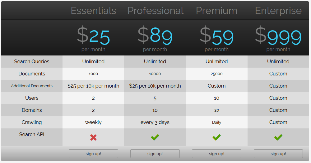 Addsearch pricing