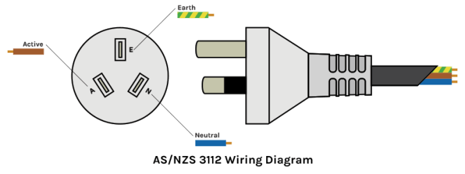 wiring colours  electrical wire colour coding standards