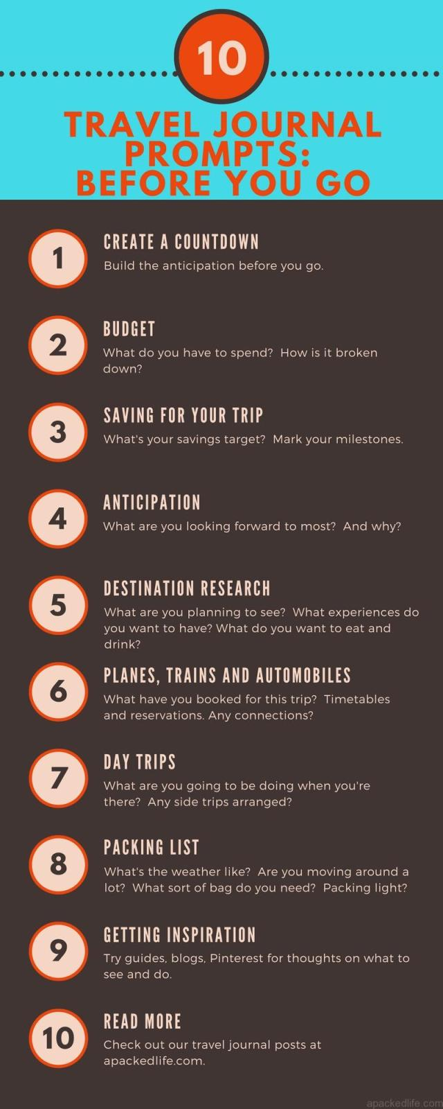 10 Travel Journal Prompts Before You Go