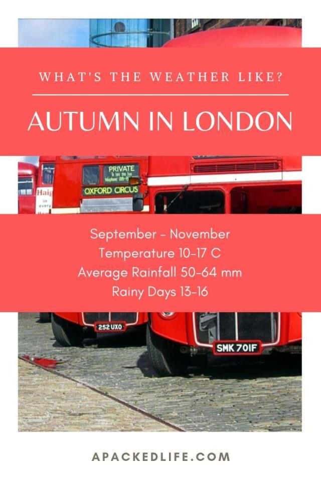 Pack For London Seasonal Weather Guide Autumn