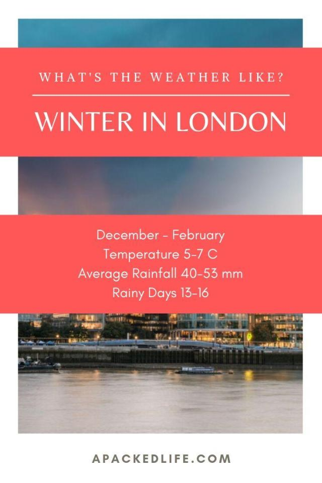 Pack For London Seasonal Weather Guide Winter