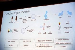 """Hasil gambar untuk bayi rekayasa genetika"""""""