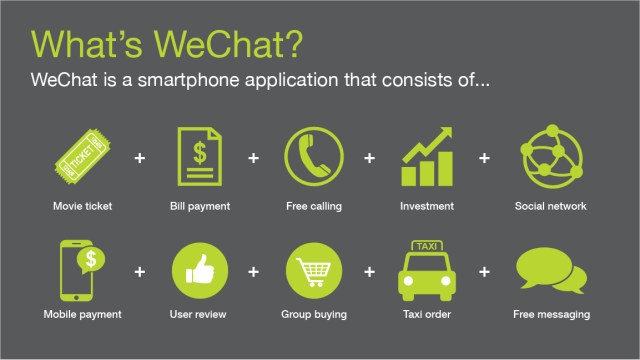 A Look at WeChat the Most Popular Chinese Social Media Channel