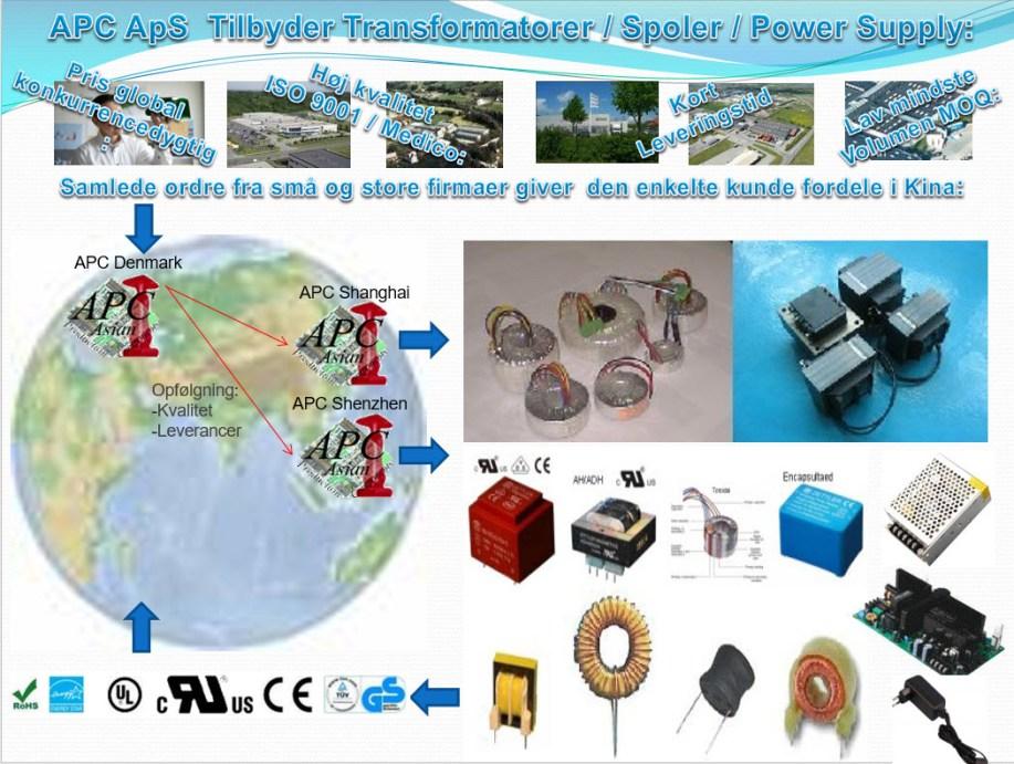 APC Tilbyder Transformatorer