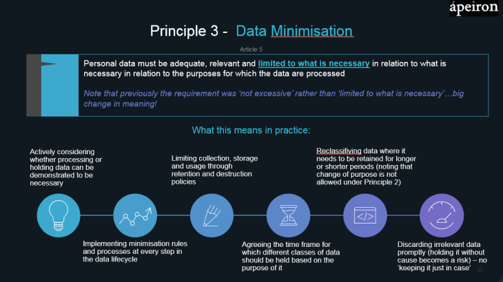 Data minimisation