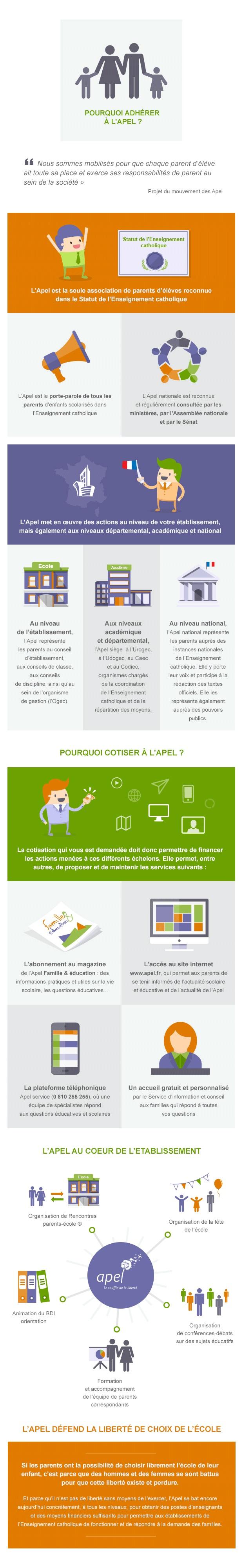 APEL-Infographie-cotisation