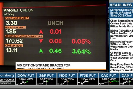 Bloomberg Intraday
