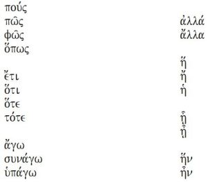 Confused Greek Words