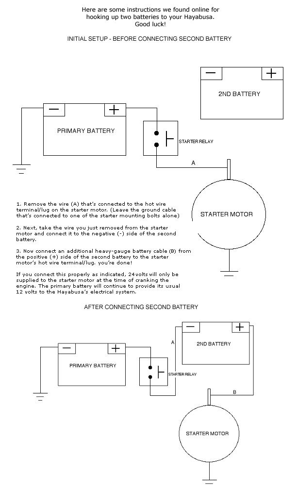 2000 suzuki hayabusa wiring diagram wiring diagram 1999 hayabusa wiring diagram jodebal