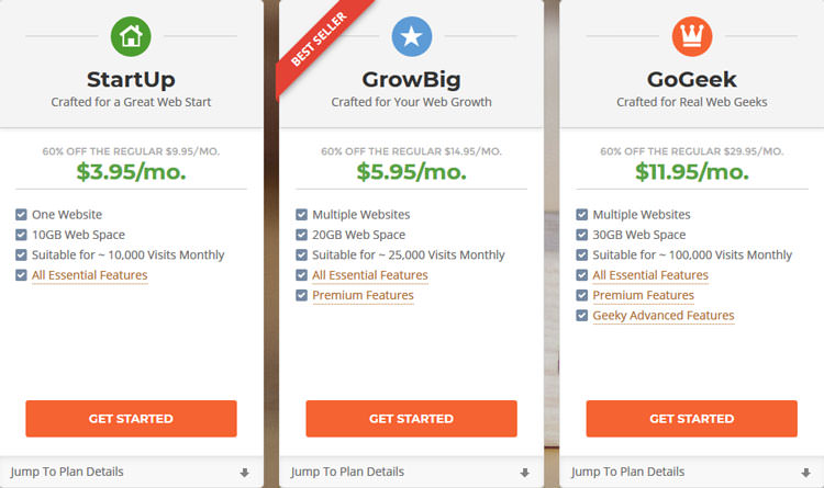 SiteGround shared hosting prices