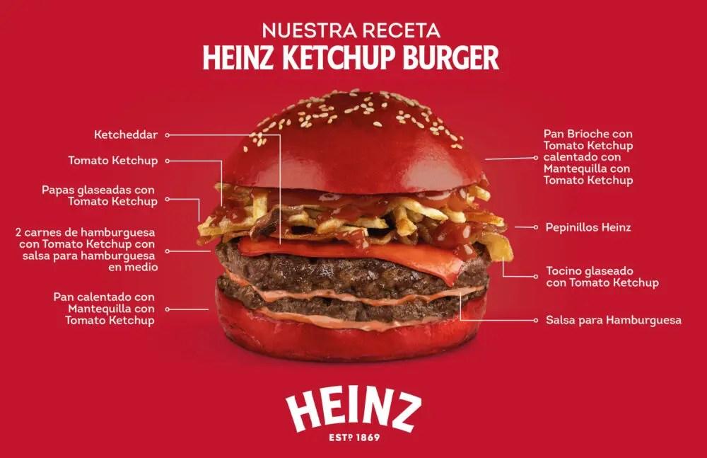 https://i1.wp.com/apetitoenlinea.com/wp-content/uploads/2021/05/HeinzKetchupBurger-e1622245381617.jpg?resize=1000%2C647&ssl=1