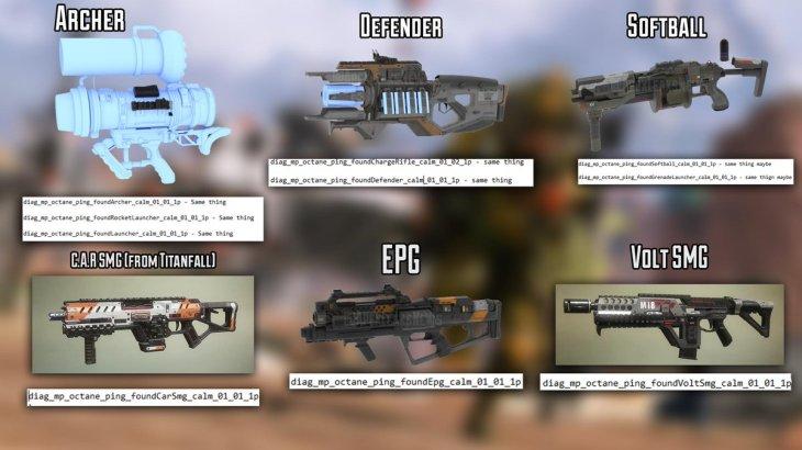 新武器5種のCGモデルがリーク!