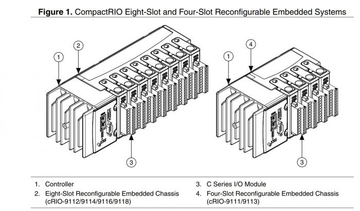 CRIO-9113 National Instruments CompactRIO Chassis