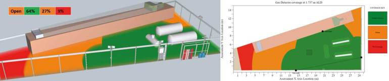 Figure 6: Gas detector coverage assessment.
