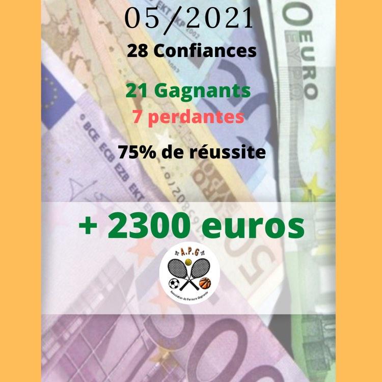 Bilan de Mai 2021 : +2300€
