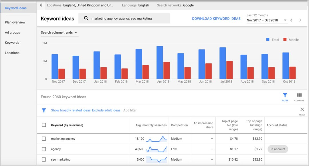 free keyword research tools - Planner for seo blog posts