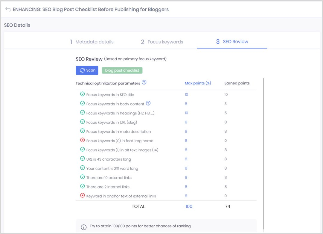 blog post SEO checklist