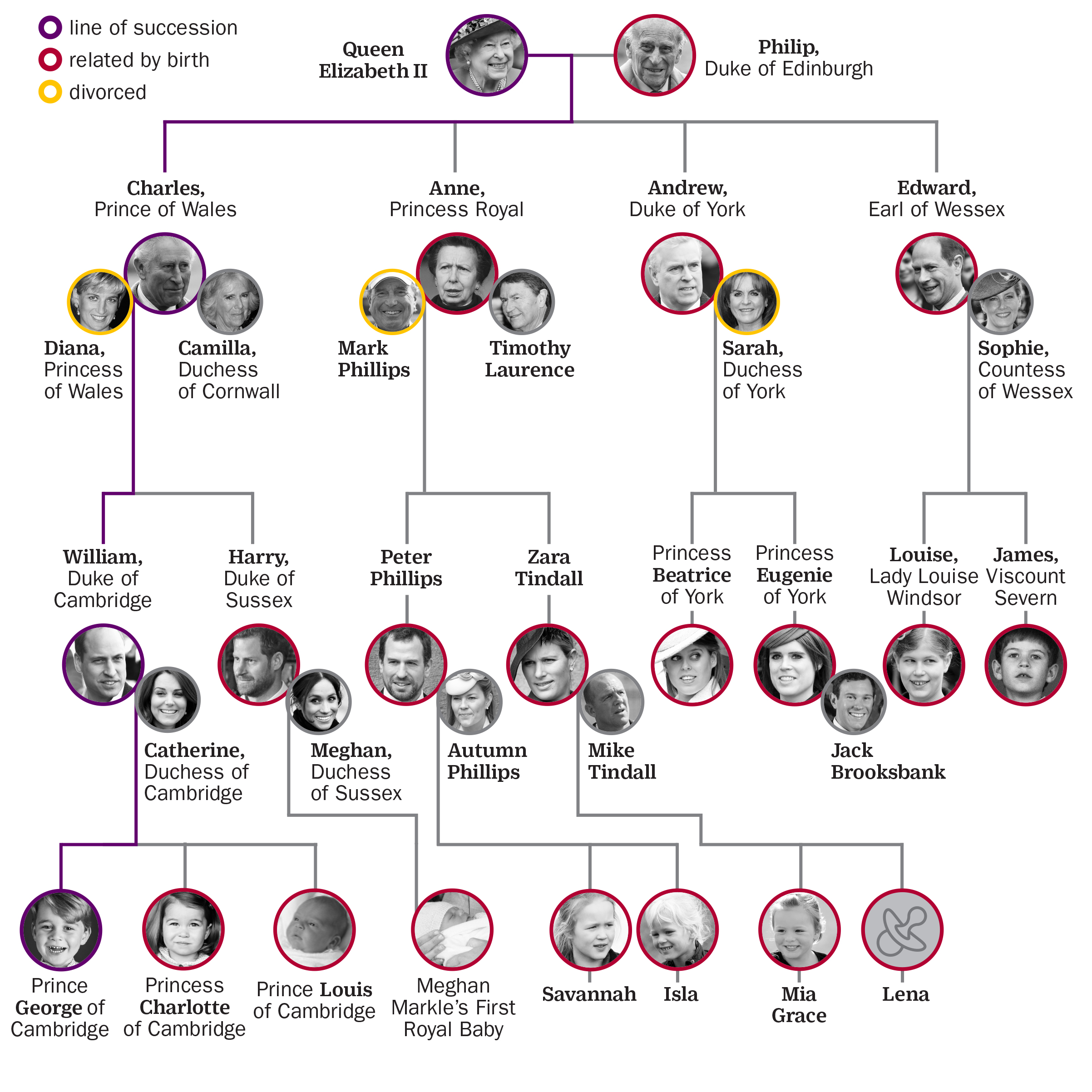 How Harry And Meghan S Baby Changes The Line Of Succession