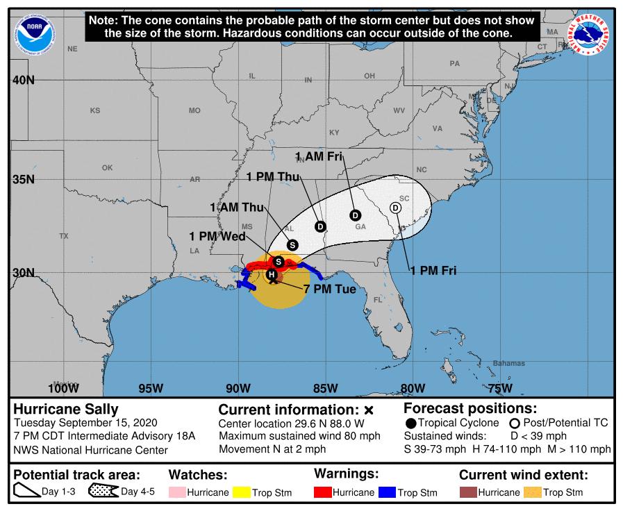 Hurricane Sally path