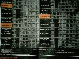 Cicilan,Dp Dan Harga KTM Duke 250 1