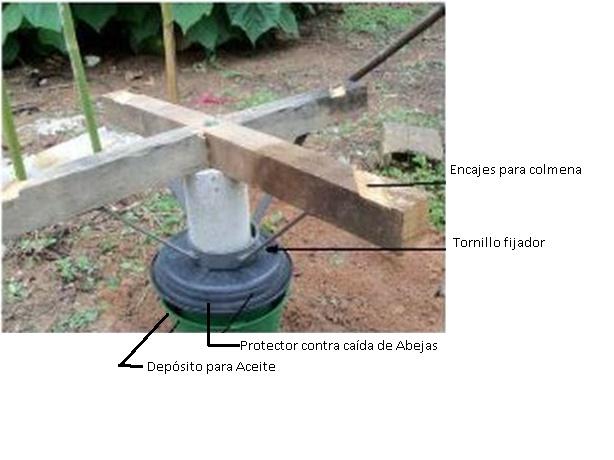 Soporte anti-hormigas