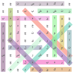 Free Download کوردی – English – عربي Word Search 1.0 APK