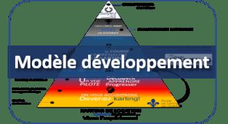 Développement-karting