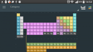Periodic table elements v115 pro apkmagic periodic table elements urtaz Image collections