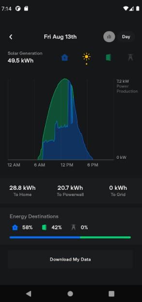 Screenshot of Tesla Apk