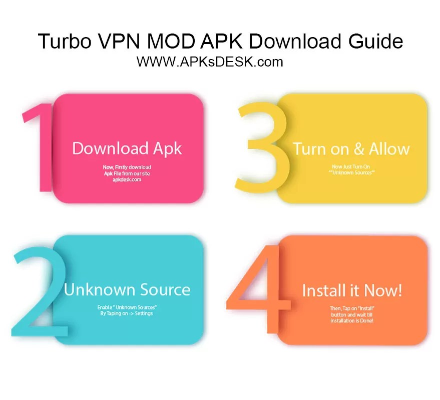 Private browser for iphone, ipad and android. Turbo Vpn Mod Apk Premium Version 2021 Apksdesk