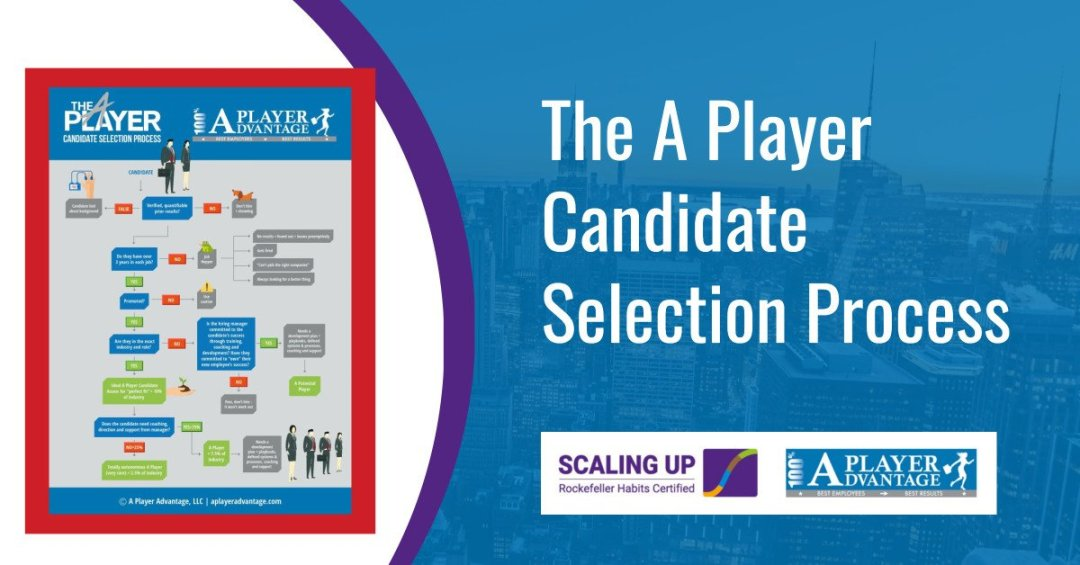 The A Player Candidate Selection Process