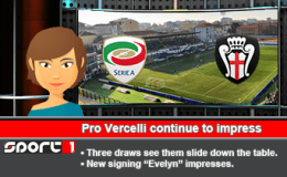 234: Pro Vercelli continue to impress
