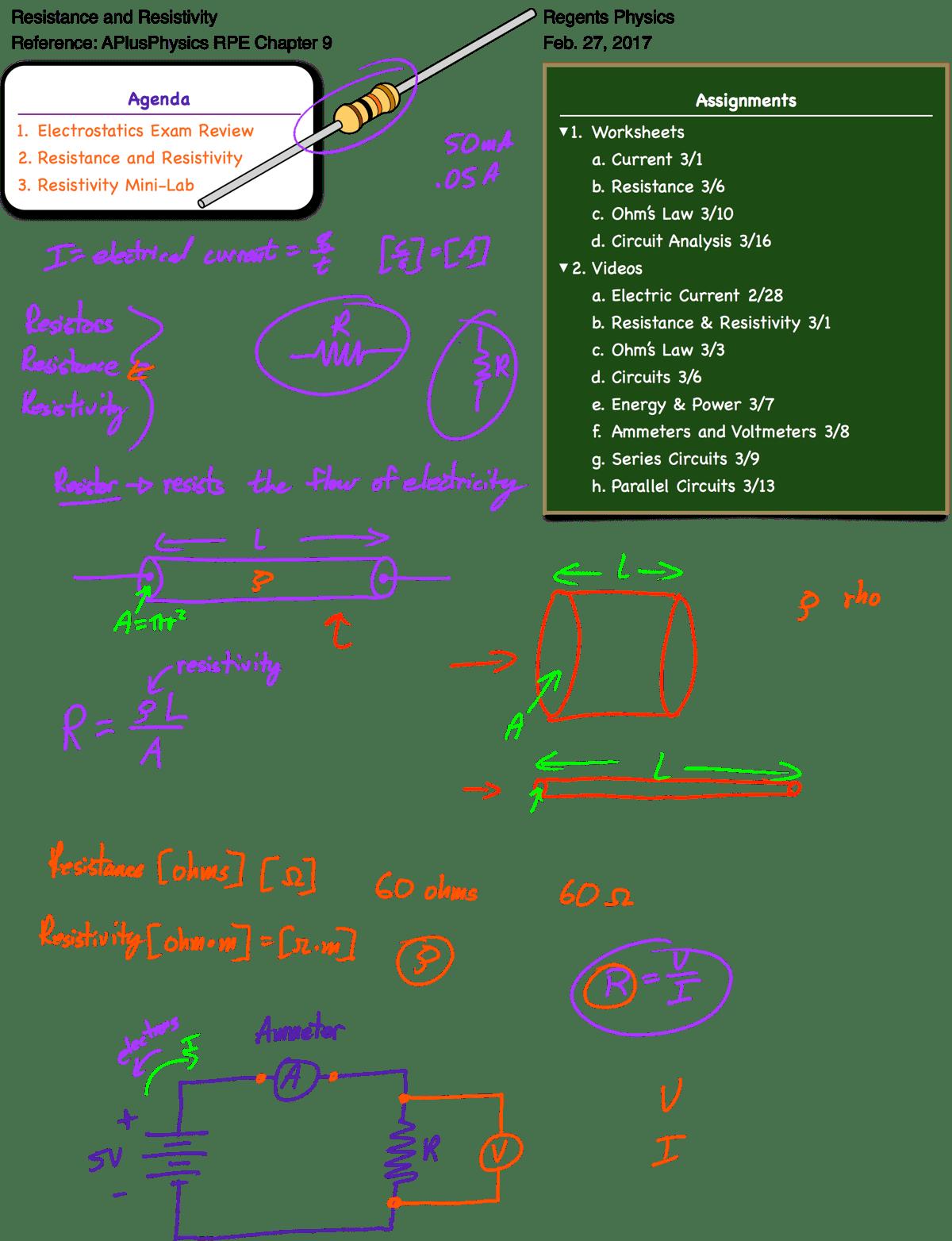 Regents Physics