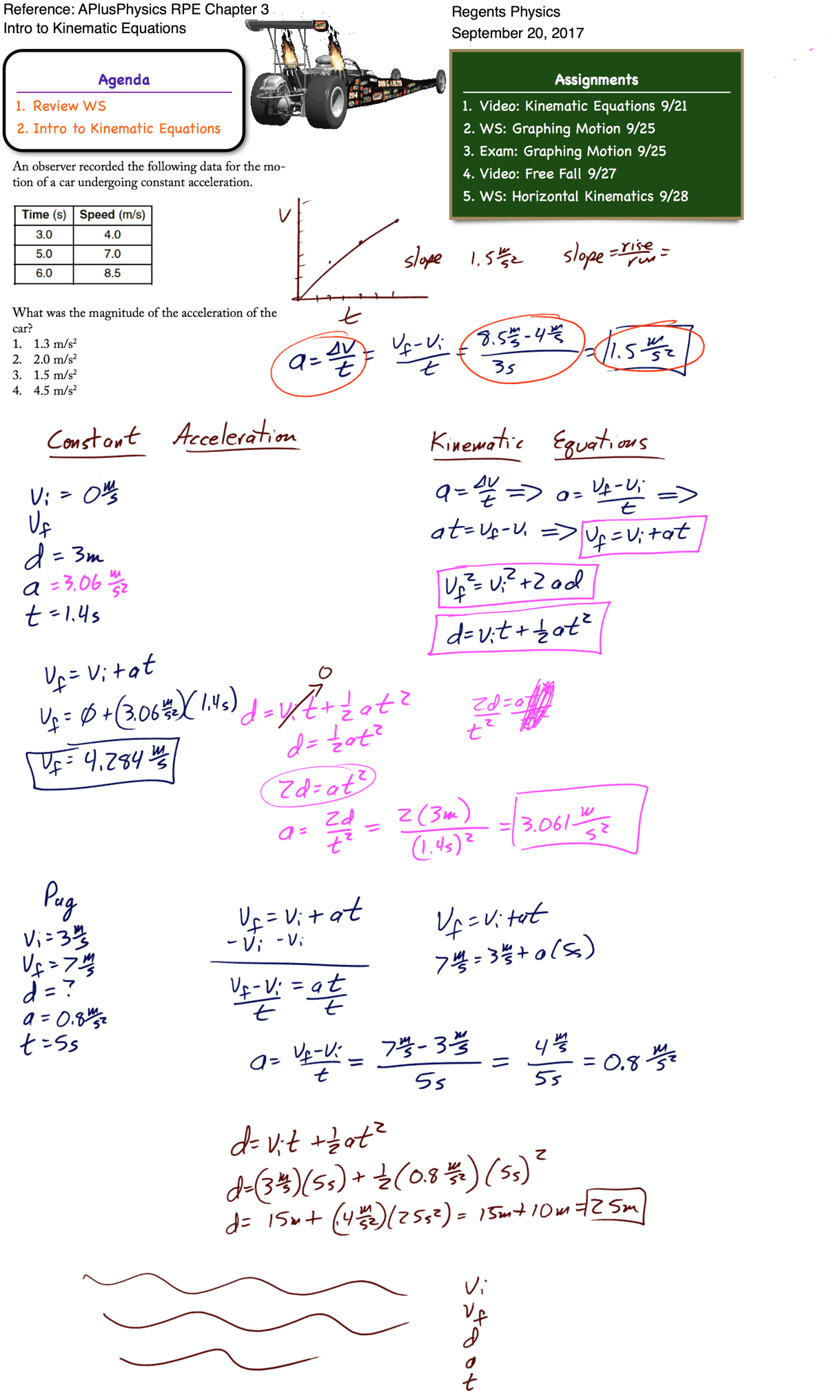 Physics Kinematics Equations Constant Acceleration