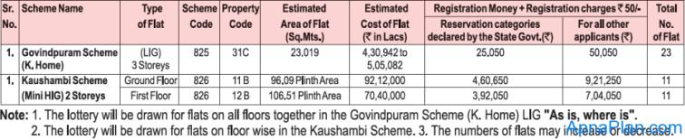 GDA Jan 2013 Scheme Flat Details