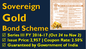 sovereign-gold-bond-series-iii-oct-2016