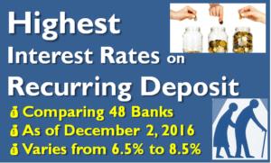 Highest Interest Rate on Recurring Deposits - Senior Citizens - December 2016
