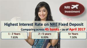 Best NRE Fixed Deposit Interest Rates - April 2017