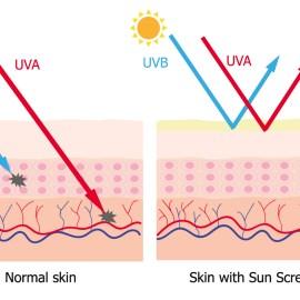 Sonnenallergie – kratzen und jucken auf der Haut