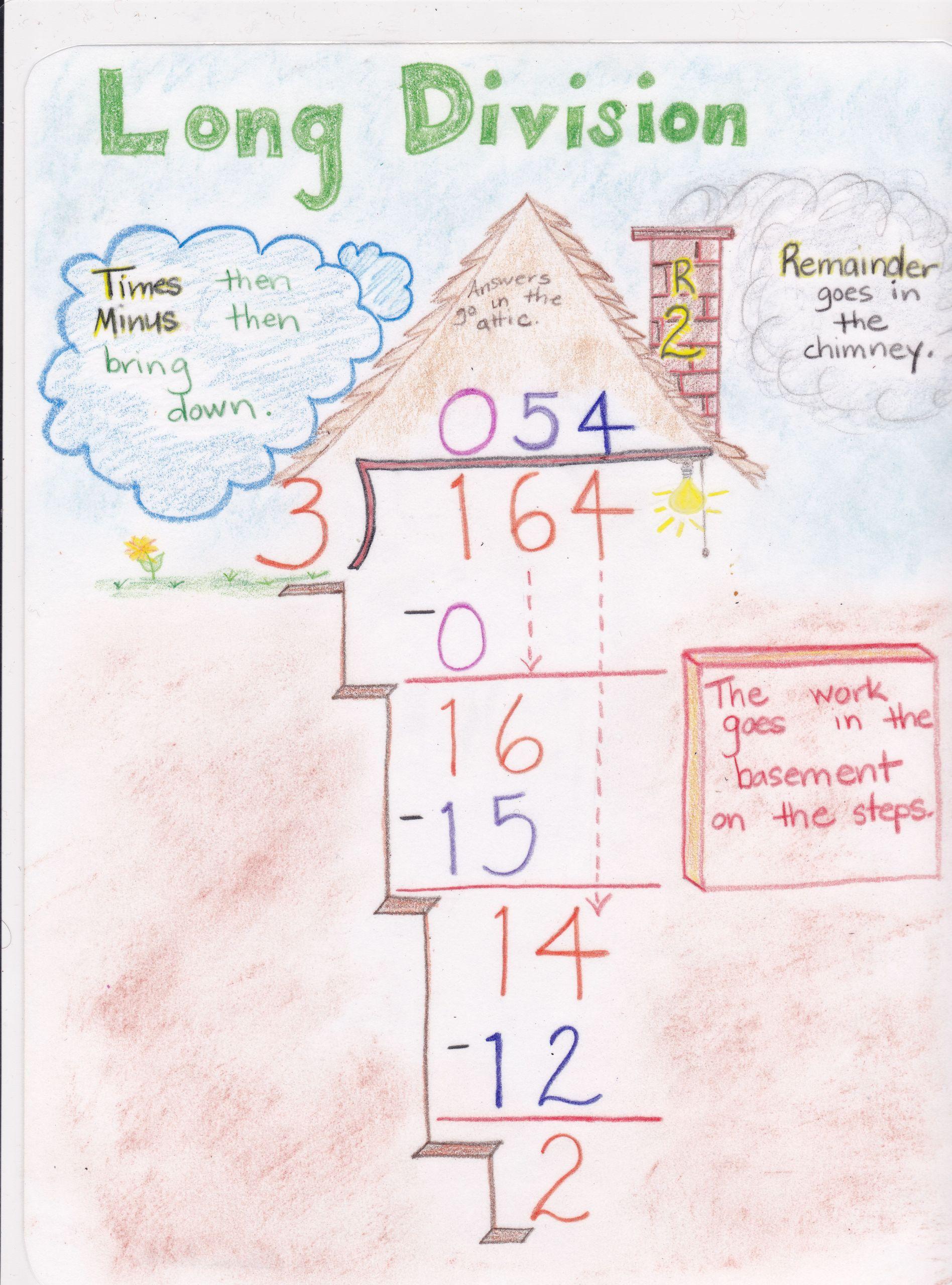5 Free Math Worksheets Third Grade 3 Division Long