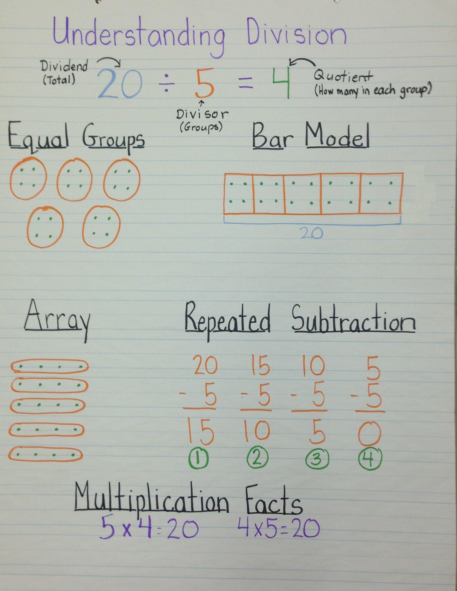 4 Free Math Worksheets Third Grade 3 Addition Adding 3