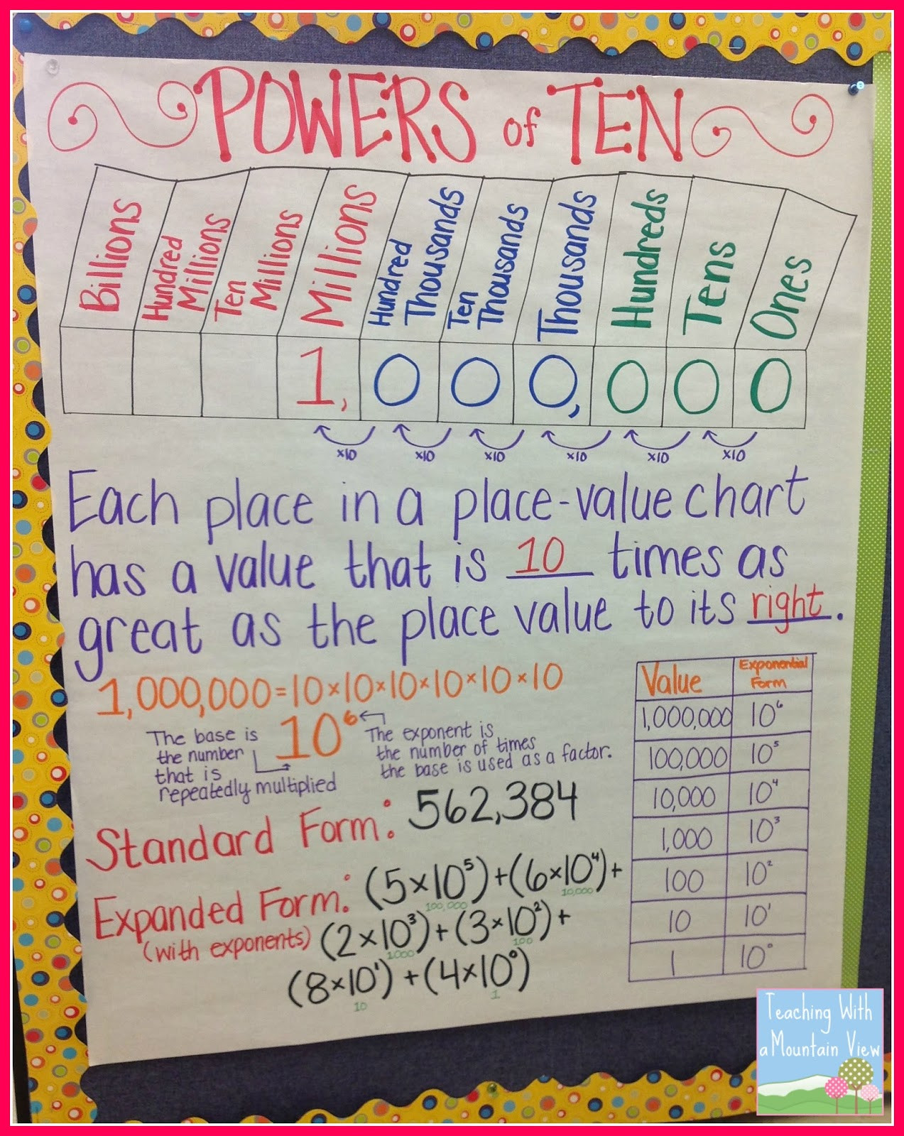 4 Free Math Worksheets Third Grade 3 Place Value And