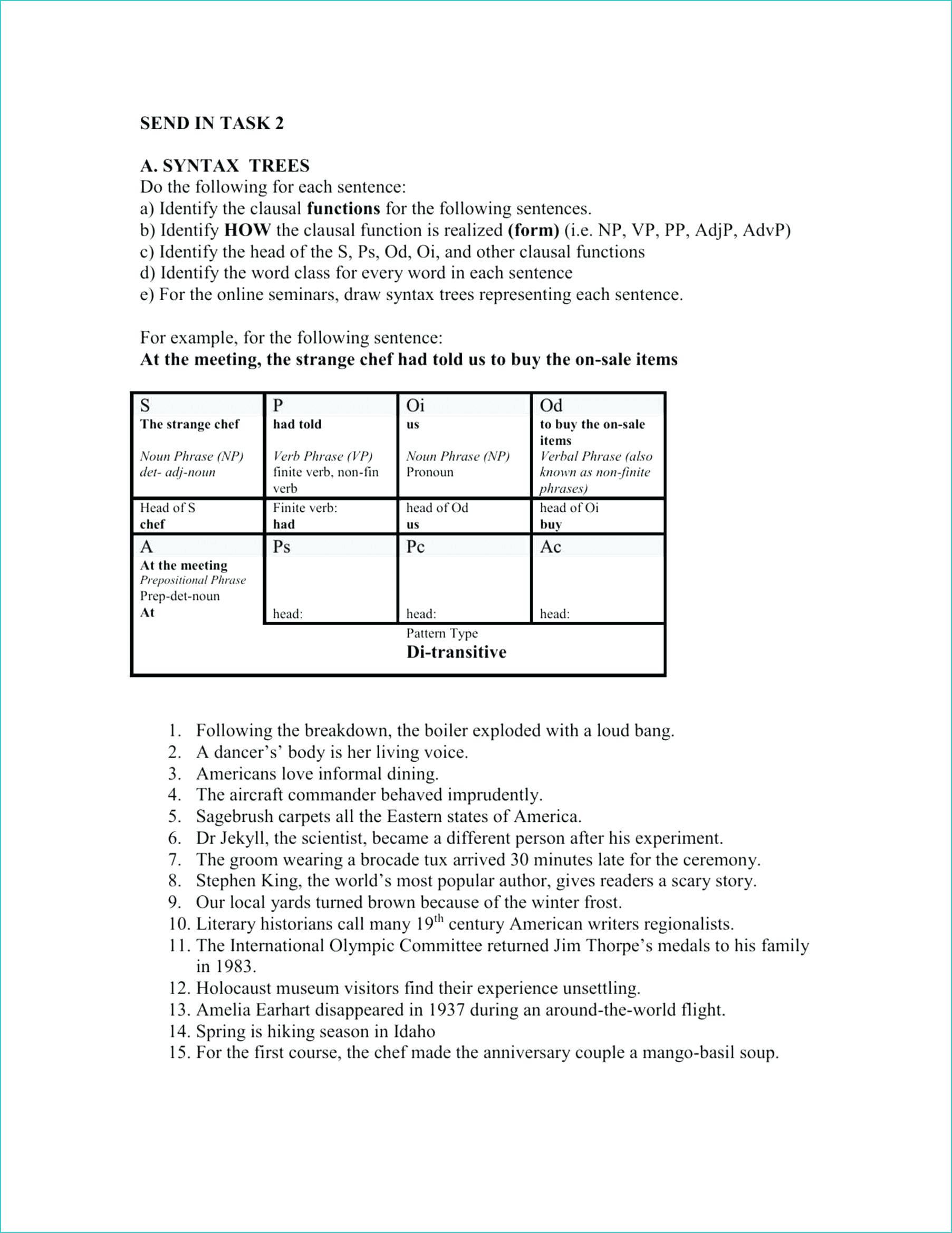5 Reading Kindergarten Lessons