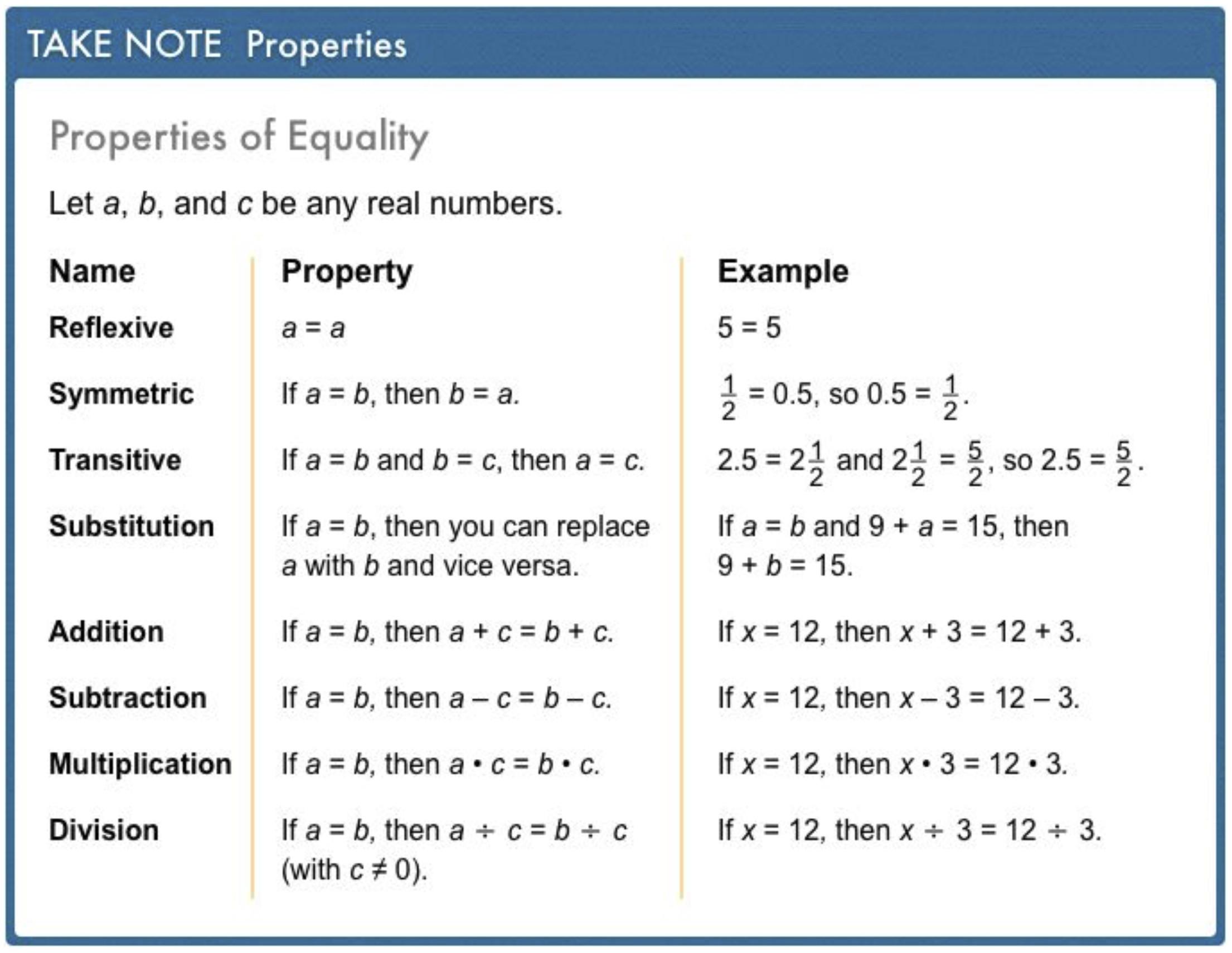 5 Sample Grade 5 Algebra