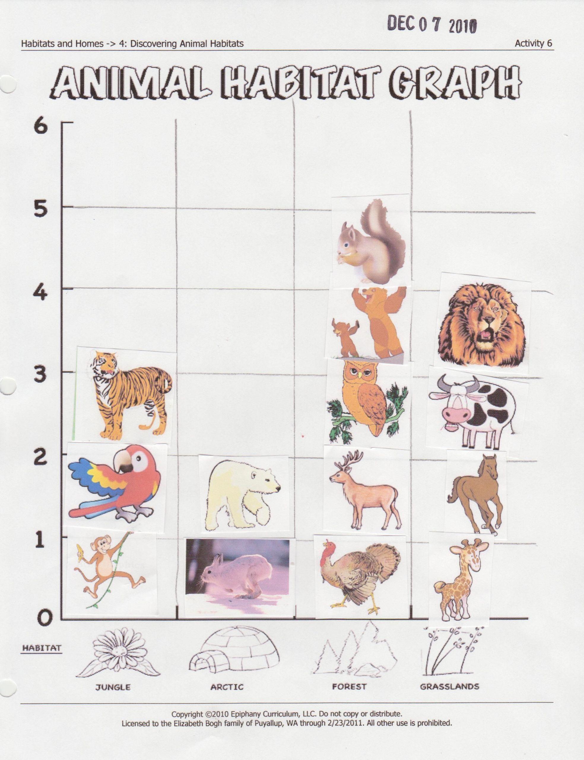 7 Animals Worksheets For Kids Printables